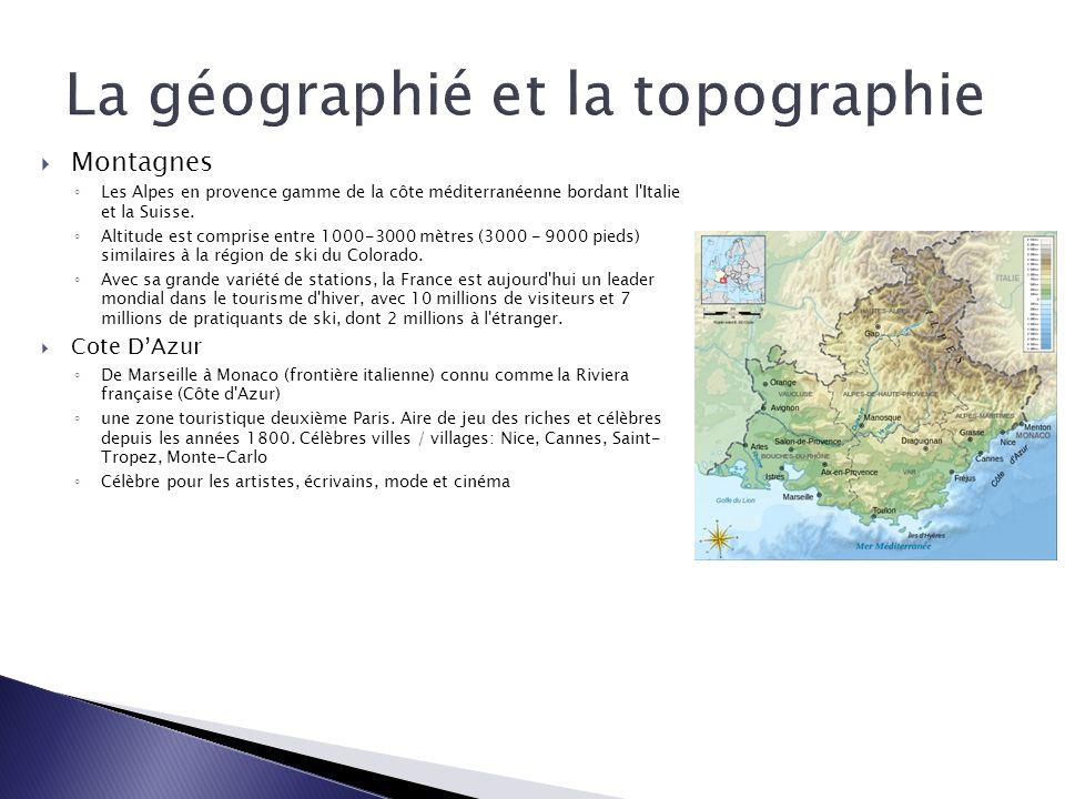 La géographié et la topographie