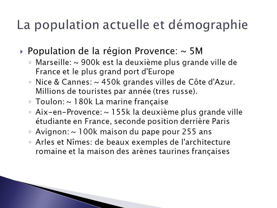 La population actuelle et démographie