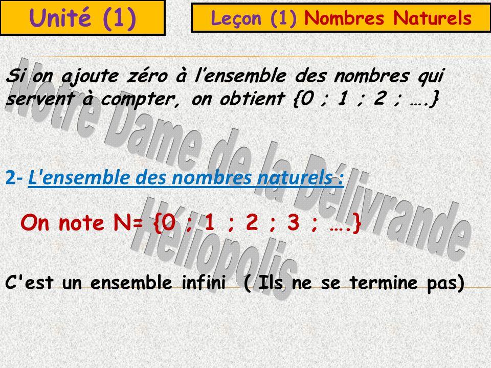 Leçon (1) Nombres Naturels