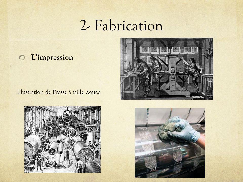 2- Fabrication L'impression Illustration de Presse à taille douce