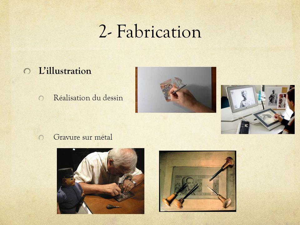 2- Fabrication L'illustration Réalisation du dessin Gravure sur métal