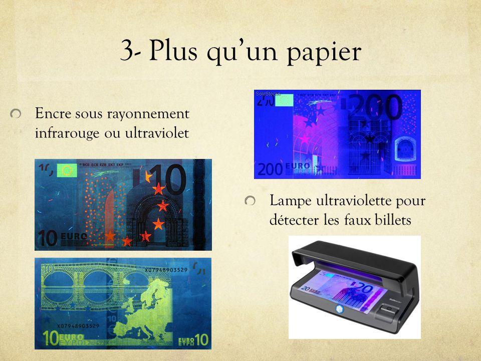 3- Plus qu'un papier Encre sous rayonnement infrarouge ou ultraviolet