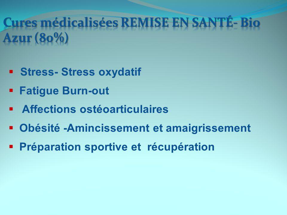Cures médicalisées REMISE EN SANTÉ- Bio Azur (80%)