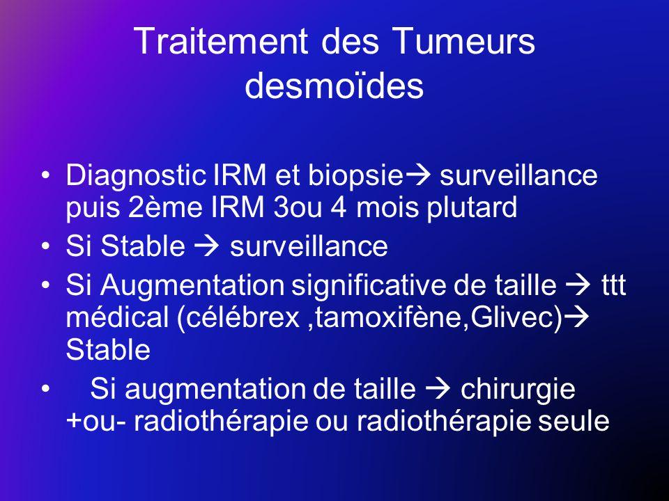 Traitement des Tumeurs desmoïdes