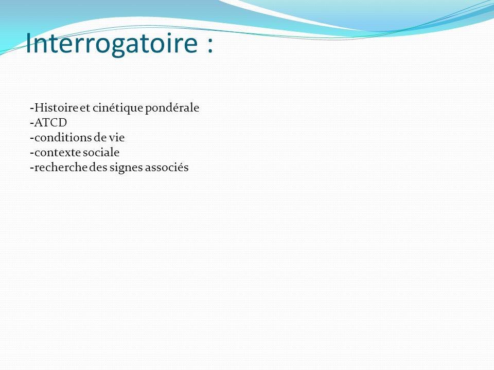 Interrogatoire : -Histoire et cinétique pondérale -ATCD