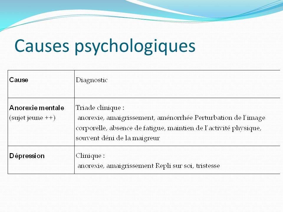 Causes psychologiques