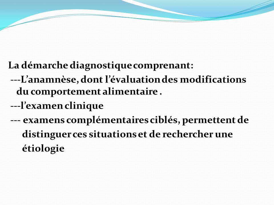 La démarche diagnostique comprenant:
