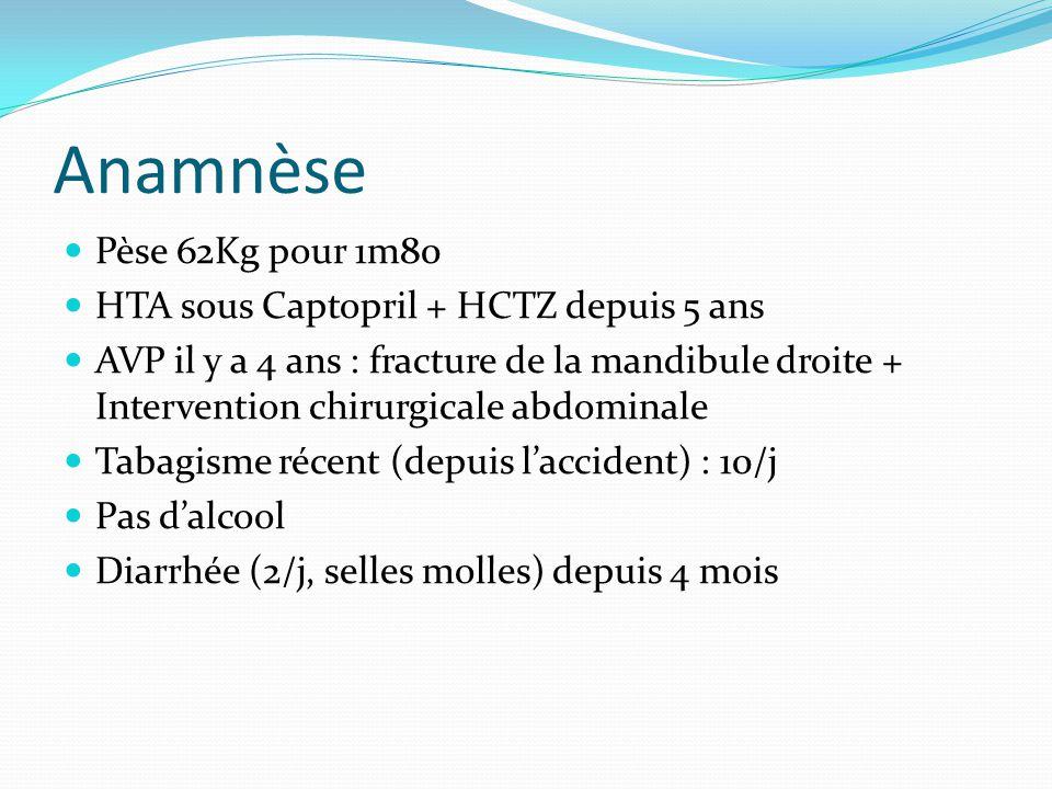 Anamnèse Pèse 62Kg pour 1m80 HTA sous Captopril + HCTZ depuis 5 ans
