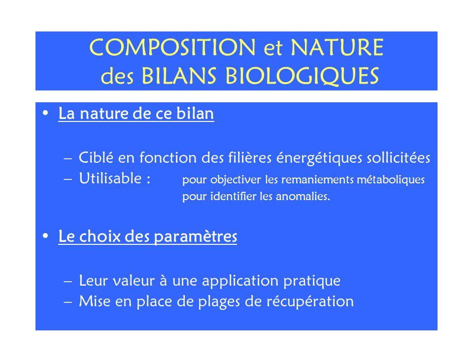 COMPOSITION et NATURE des BILANS BIOLOGIQUES