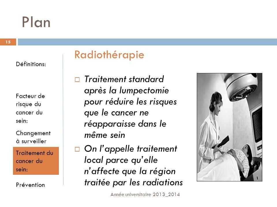 Plan Radiothérapie. Définitions: