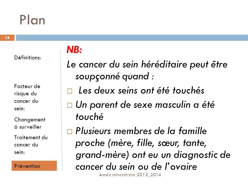 Plan NB: Le cancer du sein héréditaire peut être soupçonné quand :