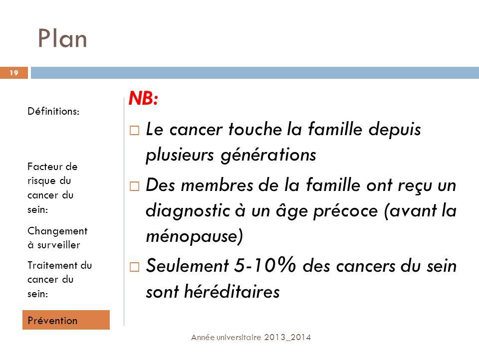 Plan NB: Le cancer touche la famille depuis plusieurs générations