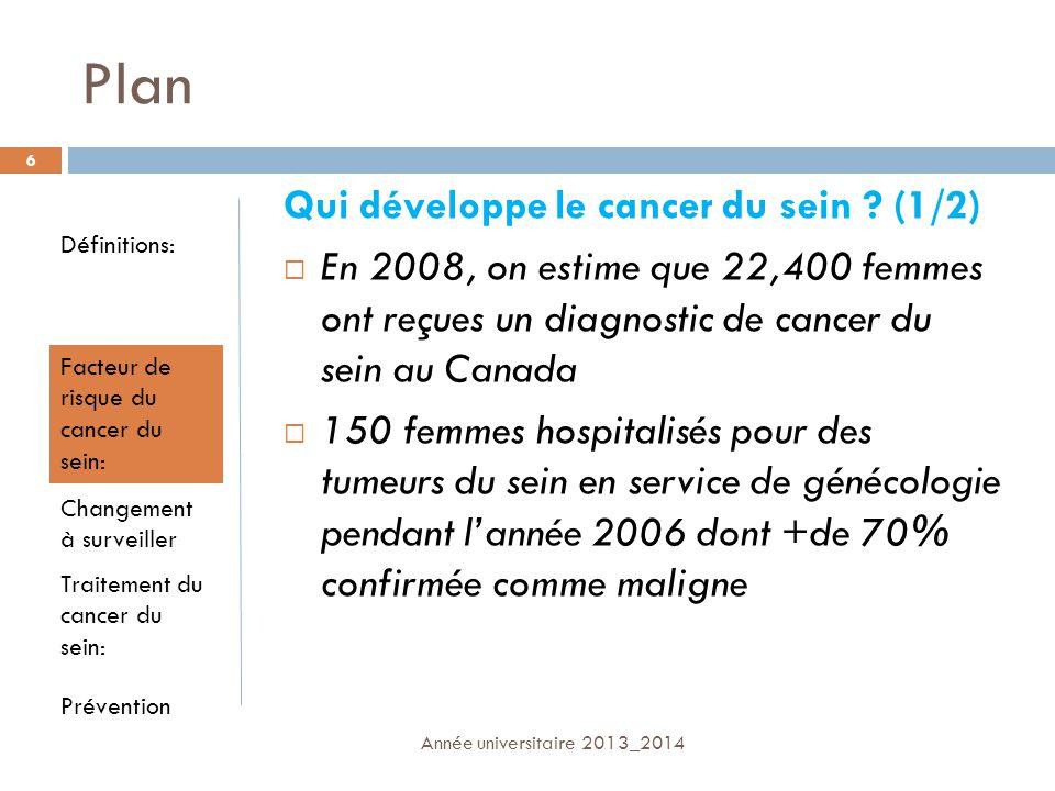 Plan Qui développe le cancer du sein (1/2)