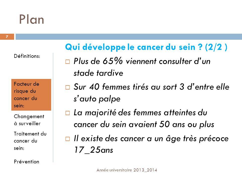 Plan Qui développe le cancer du sein (2/2 )