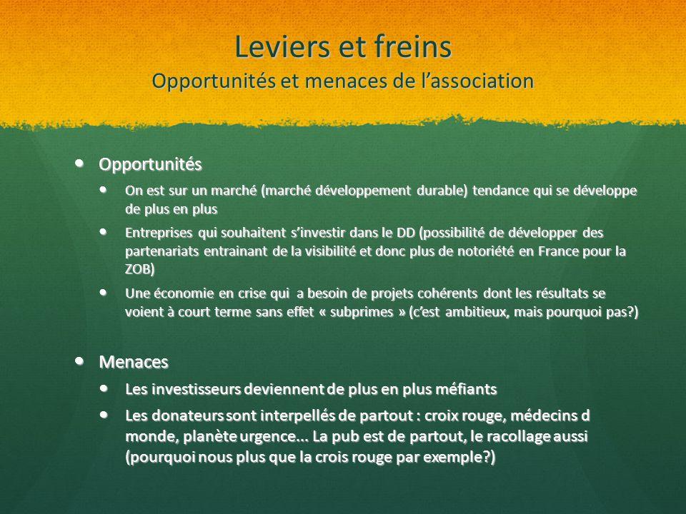 Leviers et freins Opportunités et menaces de l'association