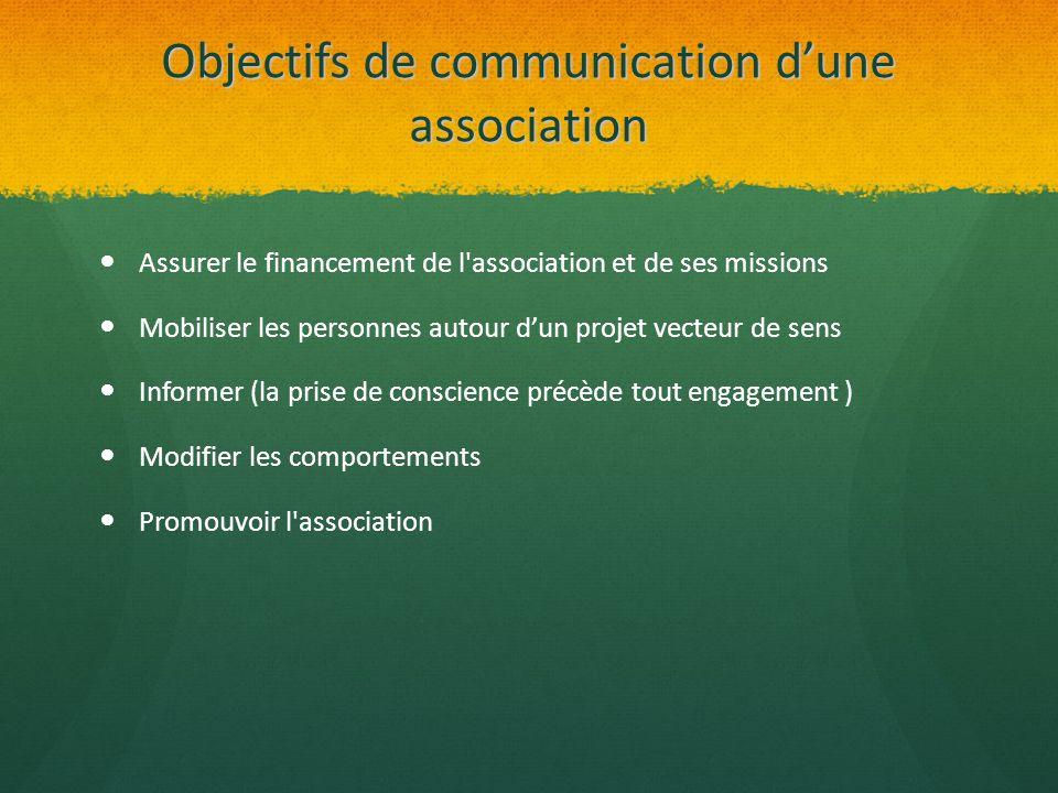 Objectifs de communication d'une association