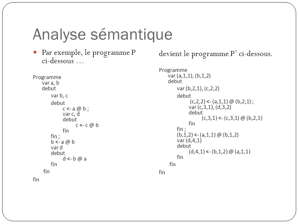 Analyse sémantique Par exemple, le programme P ci-dessous …