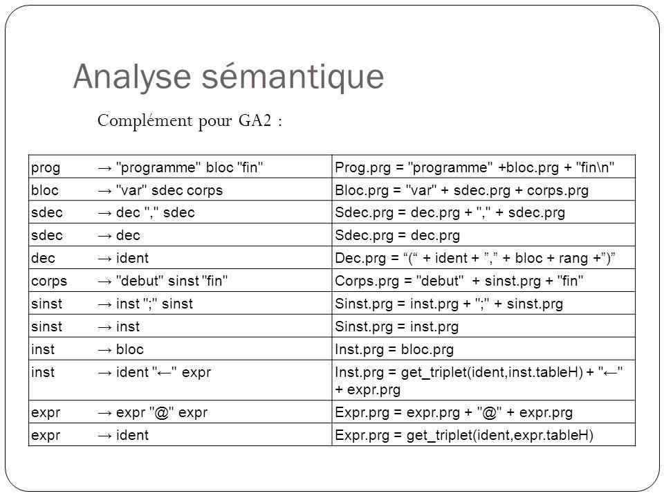 Analyse sémantique Complément pour GA2 : prog → programme bloc fin