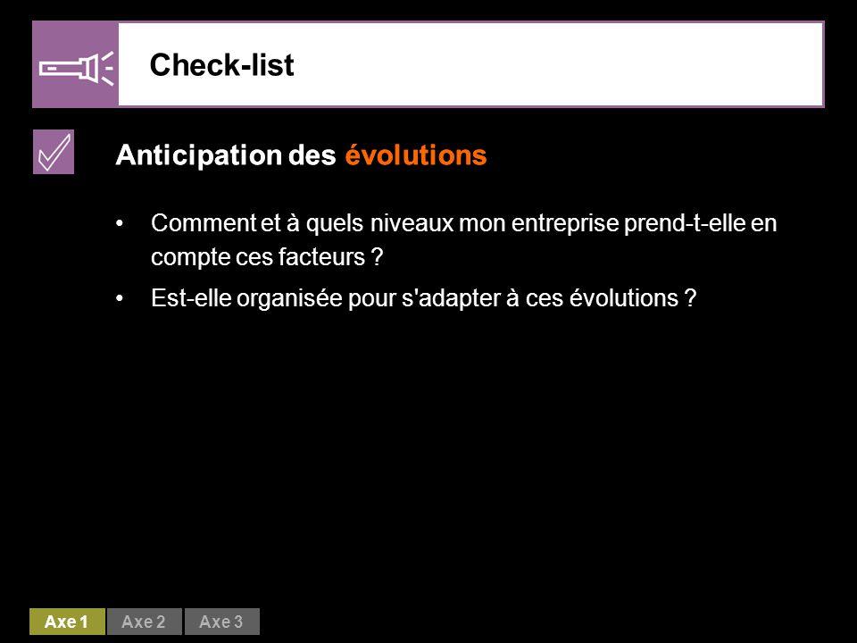 Check-list Anticipation des évolutions Anticipation des évolutions