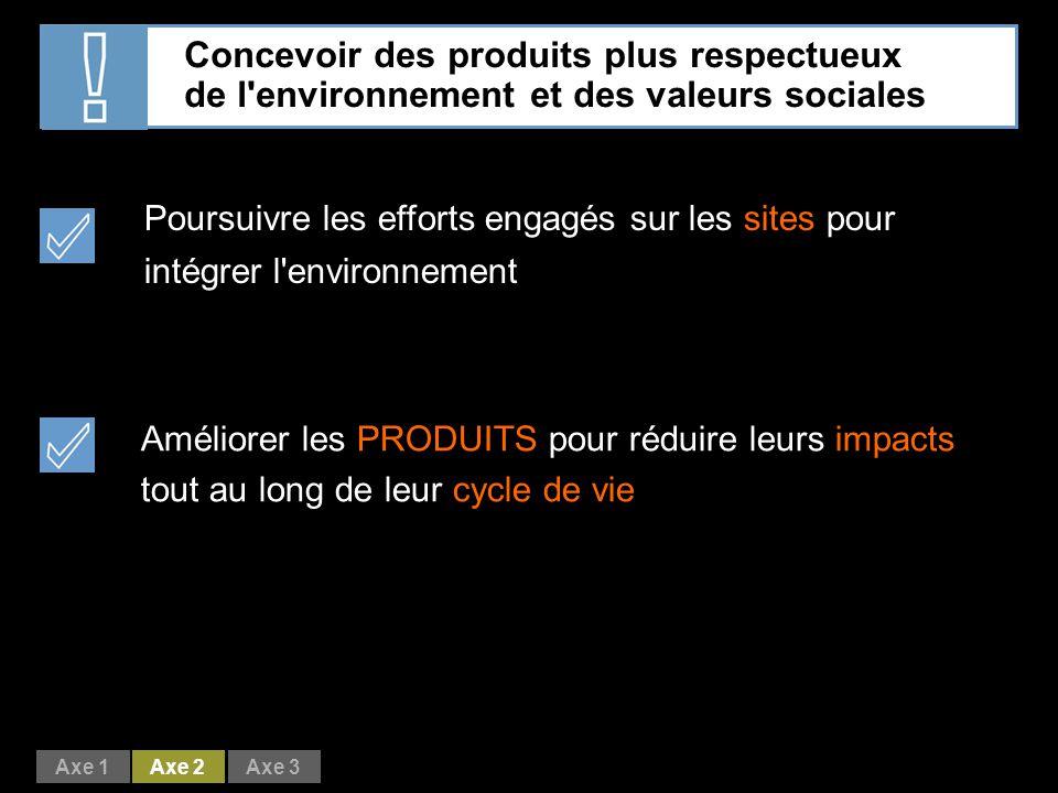 Concevoir des produits plus respectueux de l environnement et des valeurs sociales