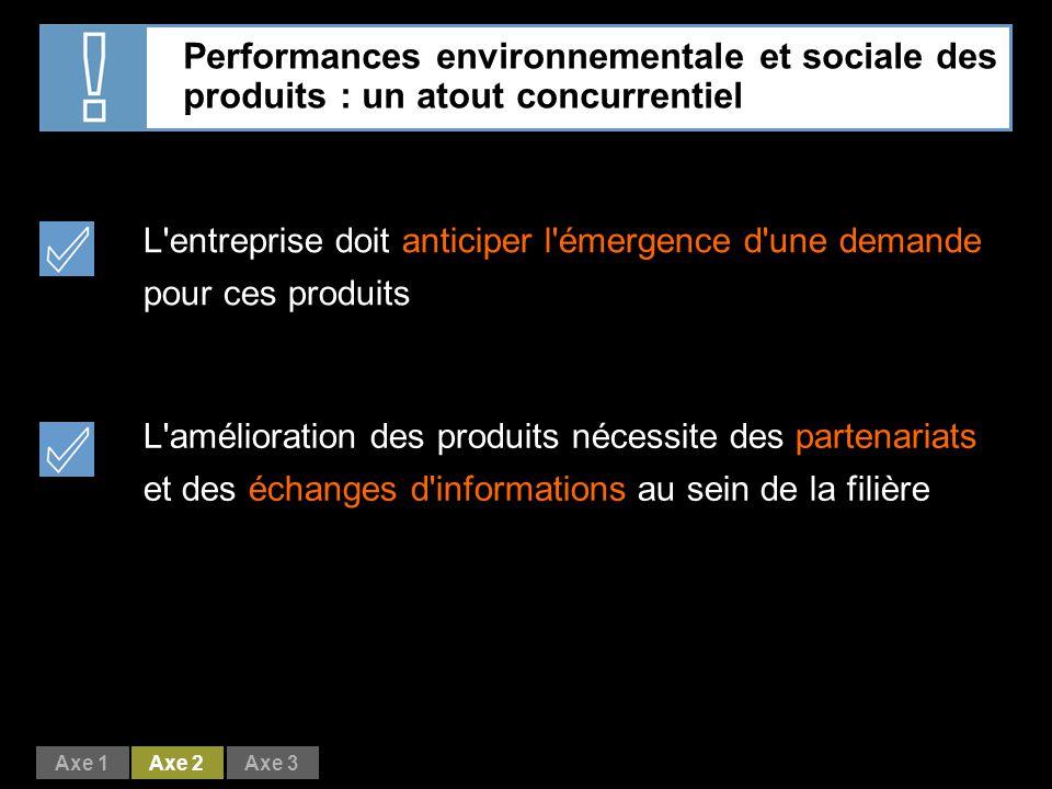 Performances environnementale et sociale des produits : un atout concurrentiel