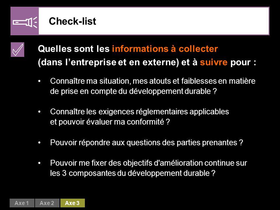 Check-list Quelles sont les informations à collecter (dans l'entreprise et en externe) et à suivre pour :