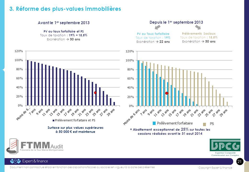 3. Réforme des plus-values immobilières