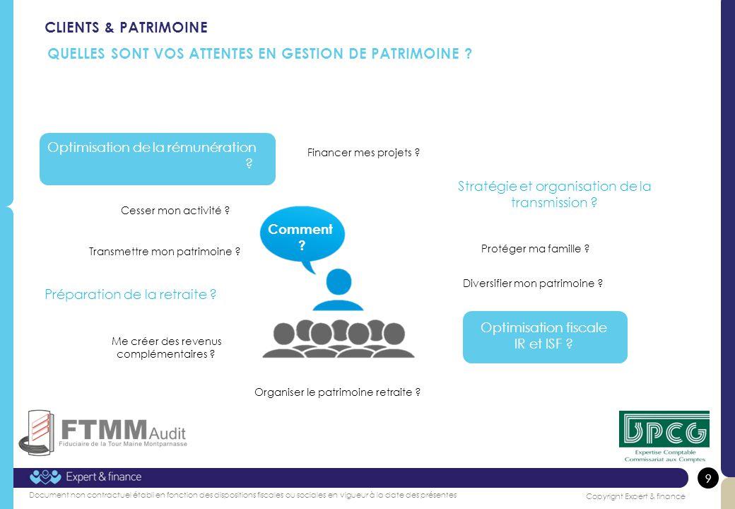 QUELLES SONT VOS ATTENTES EN GESTION DE PATRIMOINE
