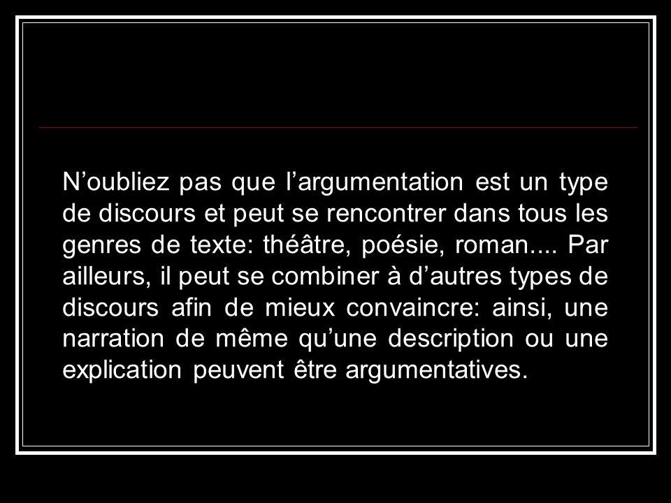 N'oubliez pas que l'argumentation est un type de discours et peut se rencontrer dans tous les genres de texte: théâtre, poésie, roman....