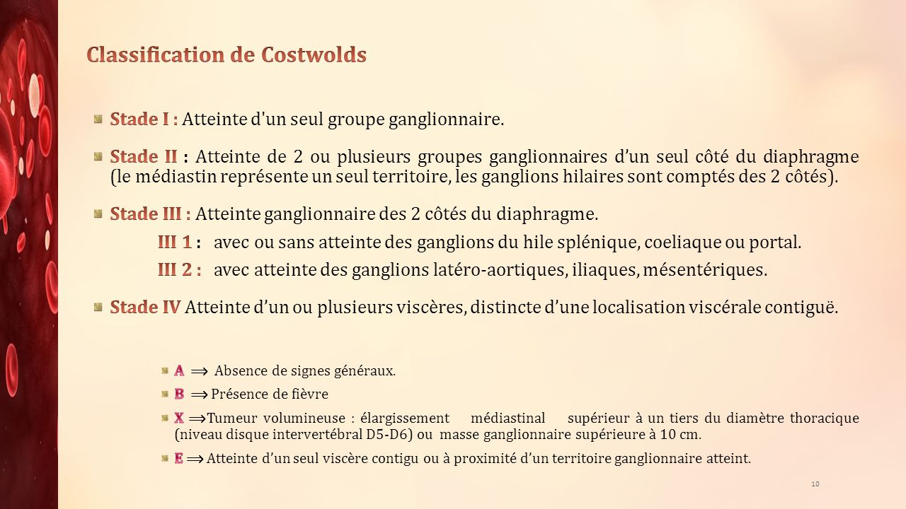 Classification de Costwolds