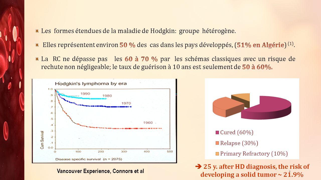 Les formes étendues de la maladie de Hodgkin: groupe hétérogène.
