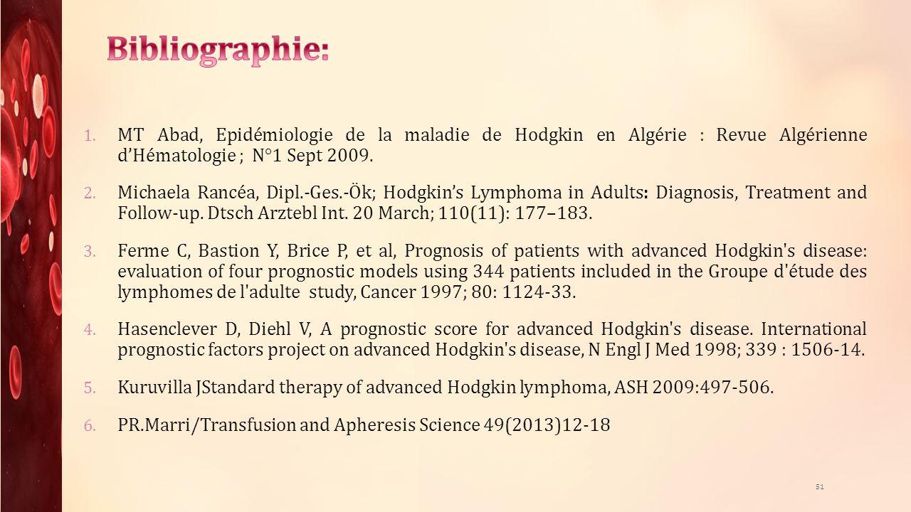 Bibliographie: MT Abad, Epidémiologie de la maladie de Hodgkin en Algérie : Revue Algérienne d'Hématologie ; N°1 Sept 2009.