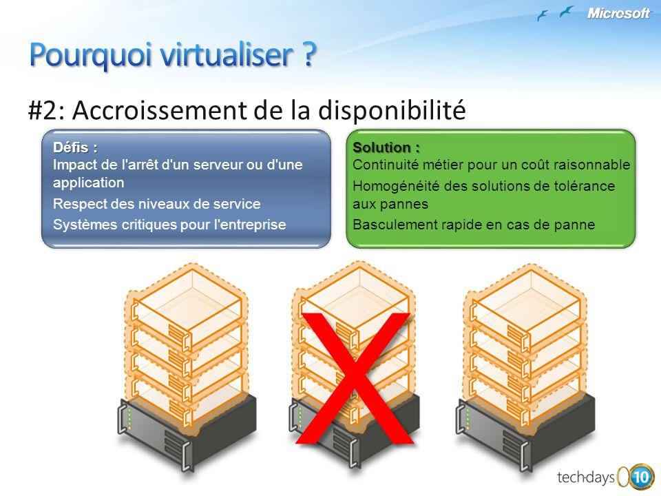 X Pourquoi virtualiser #2: Accroissement de la disponibilité