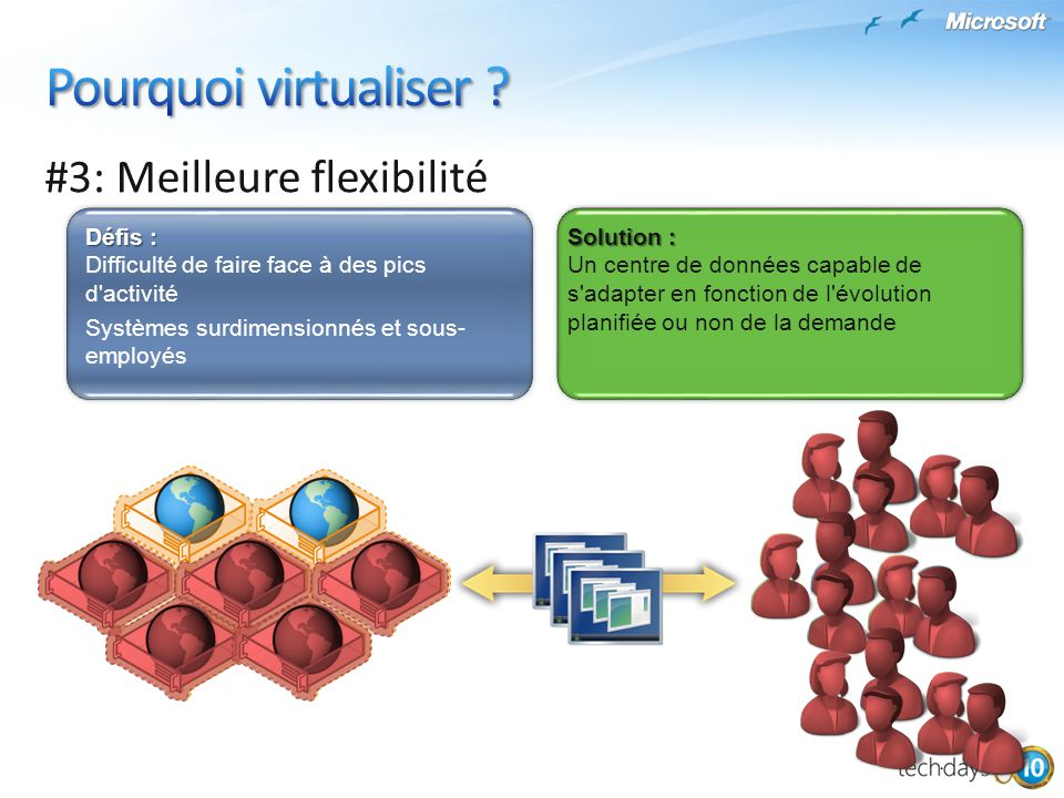 Pourquoi virtualiser #3: Meilleure flexibilité