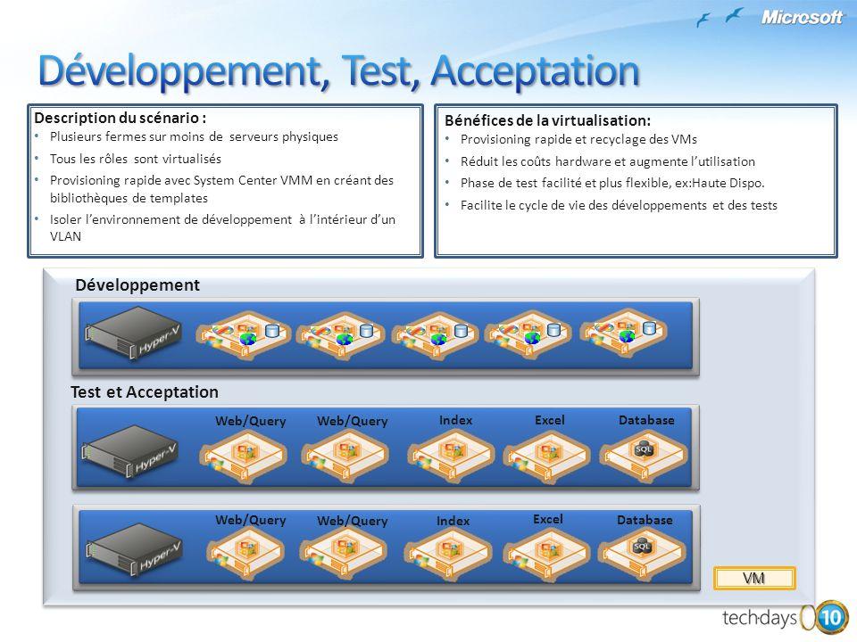 Développement, Test, Acceptation