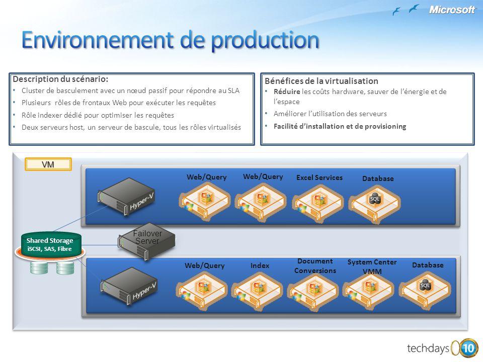 Environnement de production