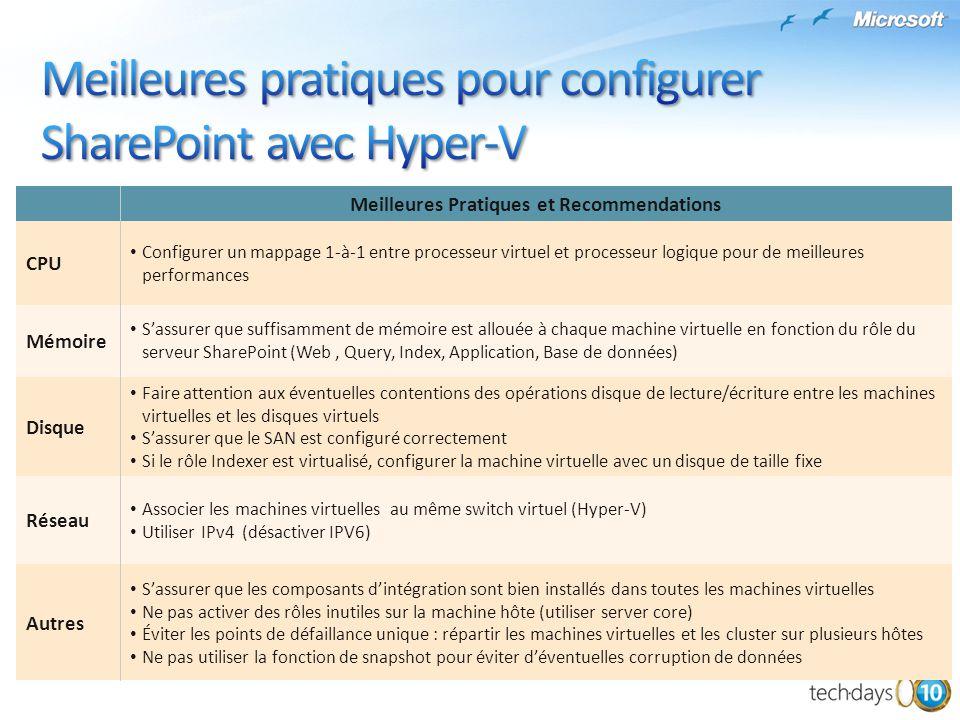 Meilleures pratiques pour configurer SharePoint avec Hyper-V