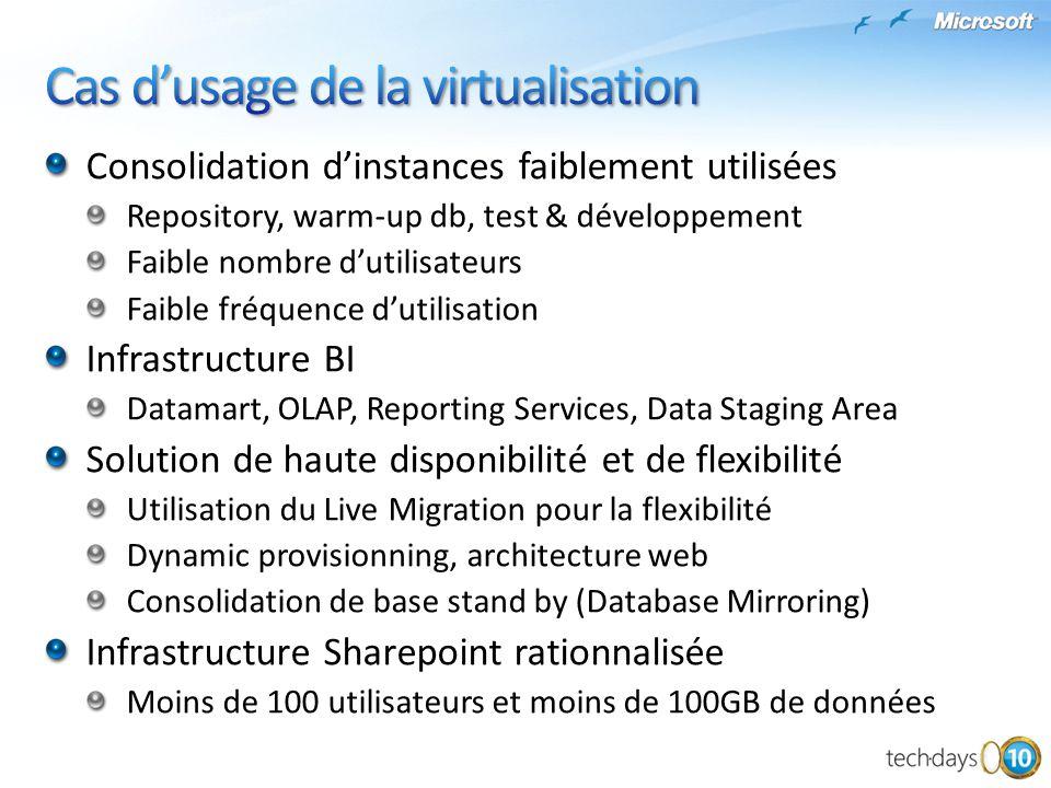 Cas d'usage de la virtualisation