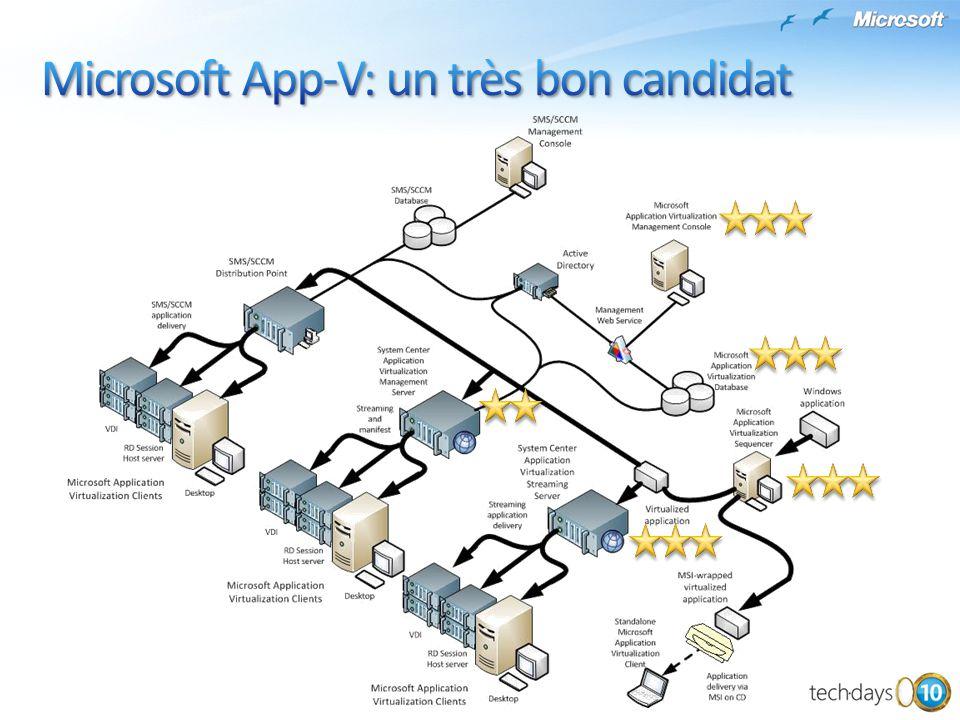 Microsoft App-V: un très bon candidat