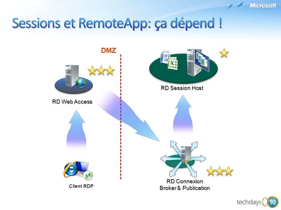 Sessions et RemoteApp: ça dépend !
