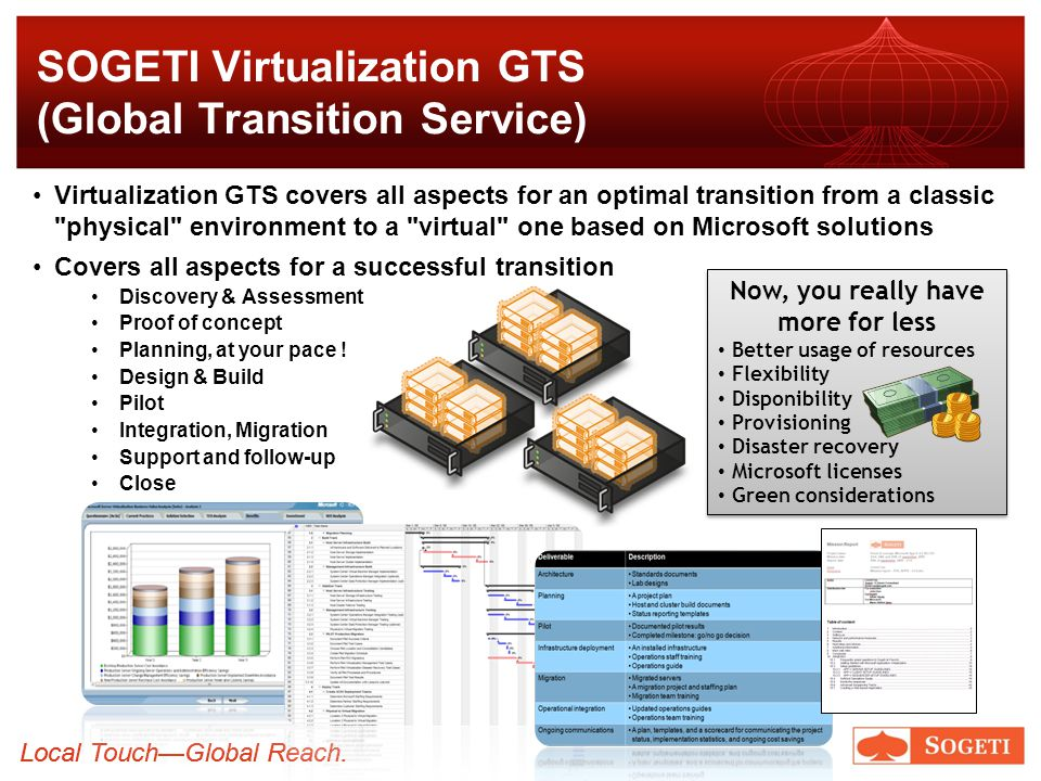 SOGETI Virtualization GTS (Global Transition Service)