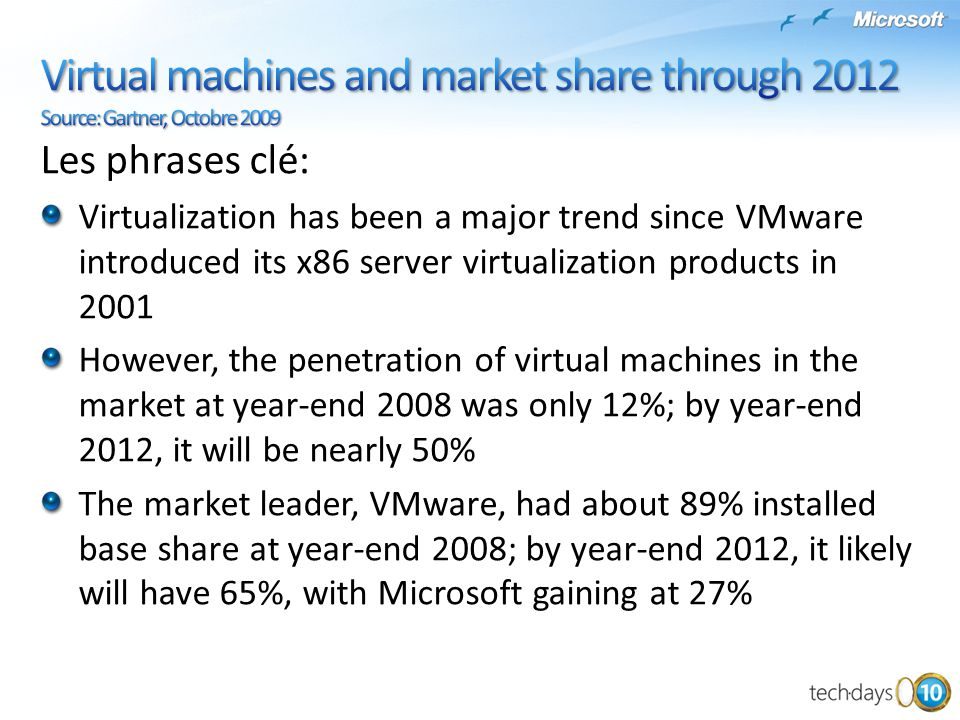 Virtual machines and market share through 2012 Source: Gartner, Octobre 2009