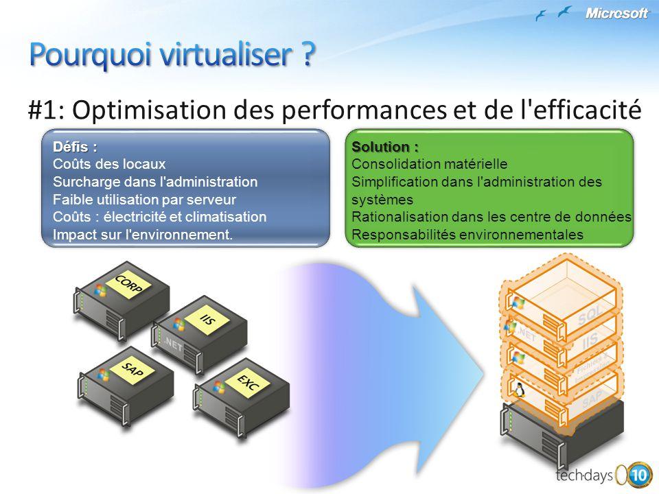 Pourquoi virtualiser #1: Optimisation des performances et de l efficacité. Défis : Coûts des locaux.