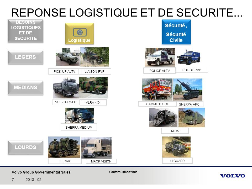 REPONSE LOGISTIQUE ET DE SECURITE...