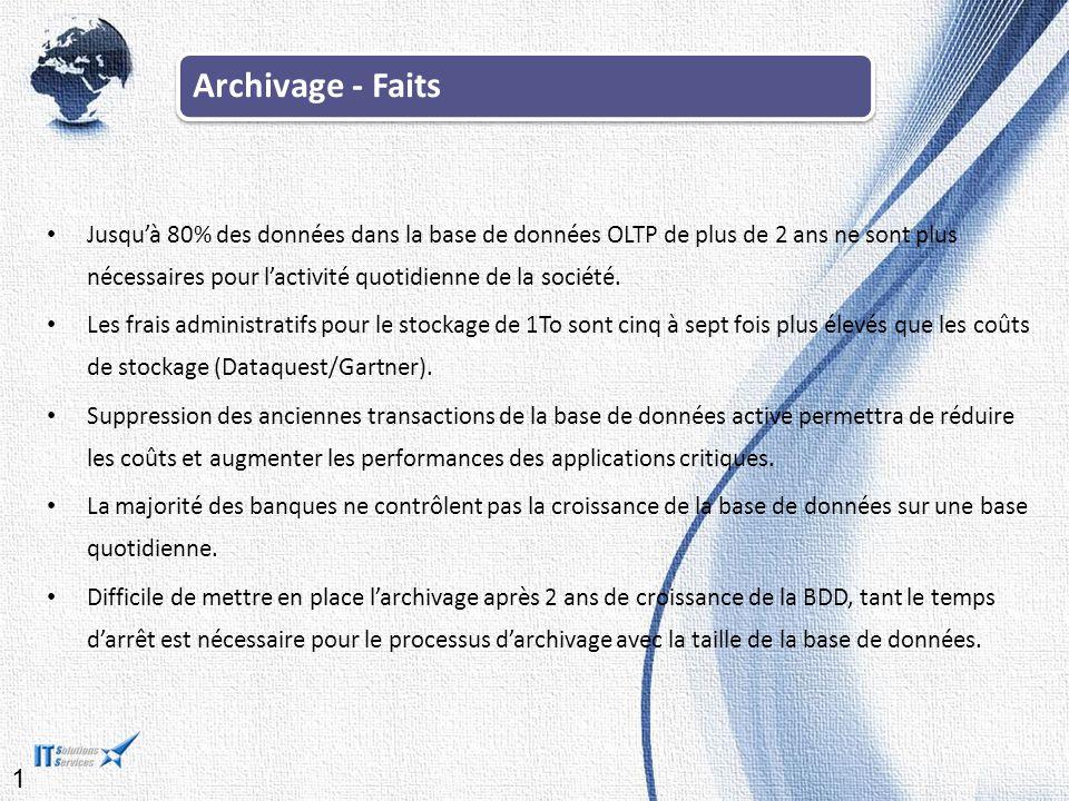 Archivage - Faits