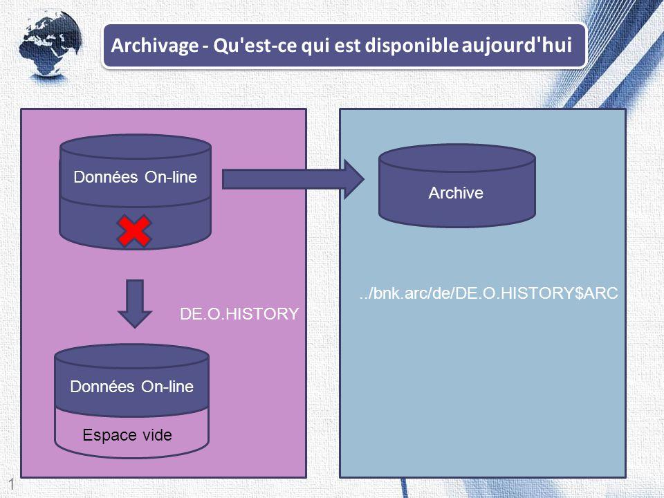 Archivage - Qu est-ce qui est disponible aujourd hui
