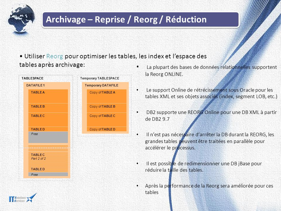 Archivage – Reprise / Reorg / Réduction