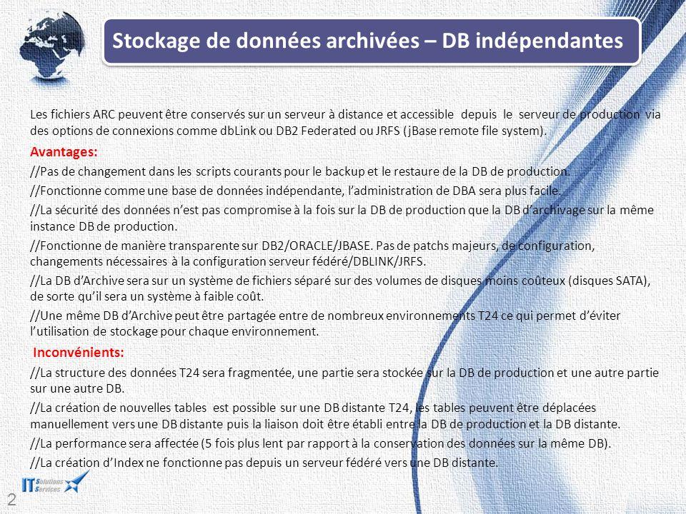 Stockage de données archivées – DB indépendantes