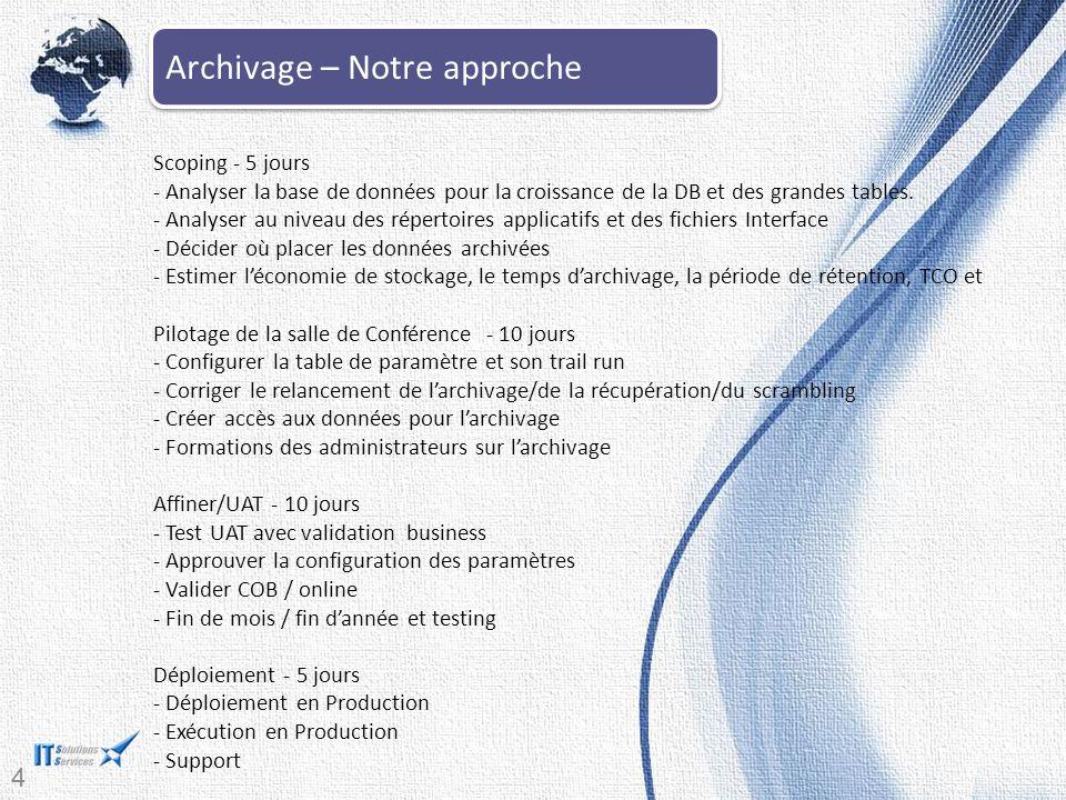 Archivage – Notre approche