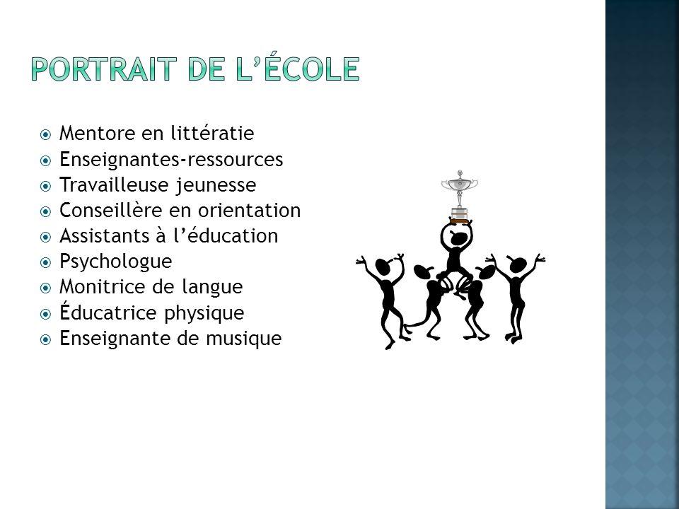 Portrait de l'école Mentore en littératie Enseignantes-ressources